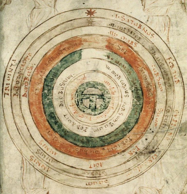 Карта Т-О с семью концентрическими сферами мира