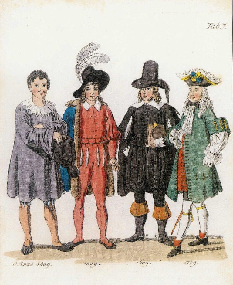 Одежда студентов Лейпцигского университета с 1409 по 1709 годы
