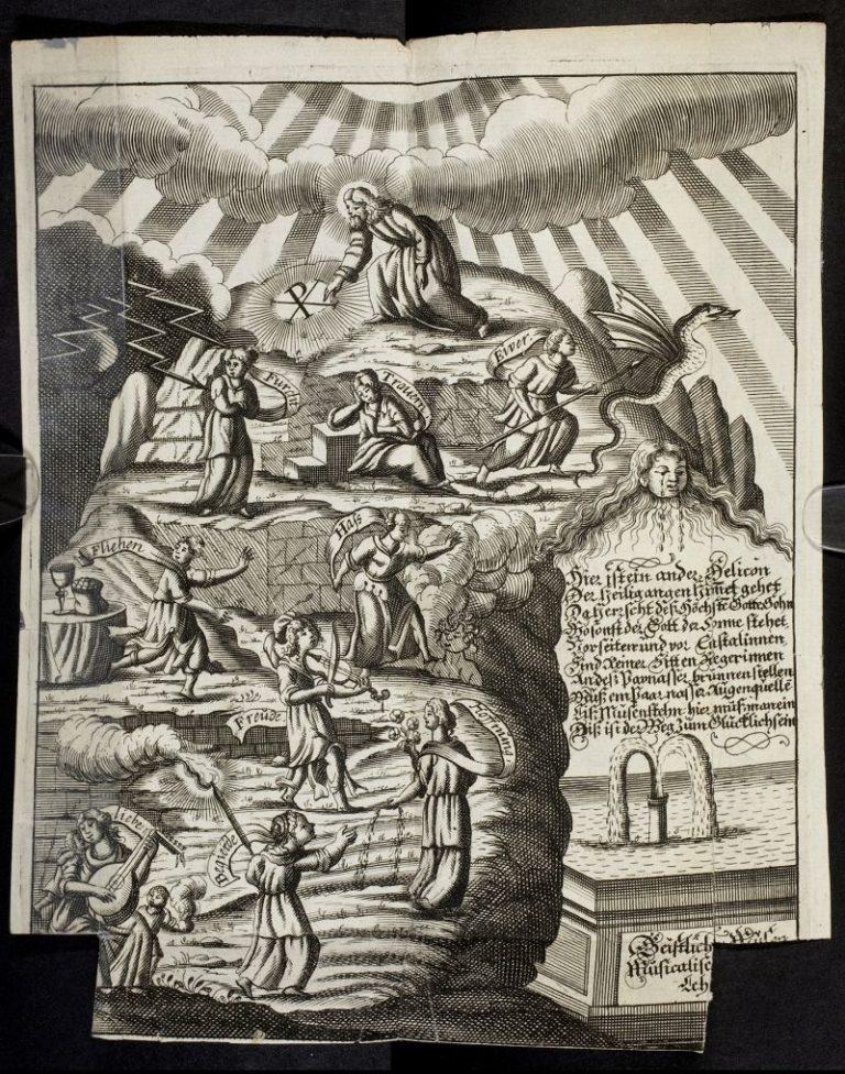 Титульная страница к книге «Новый Геликон». 1684