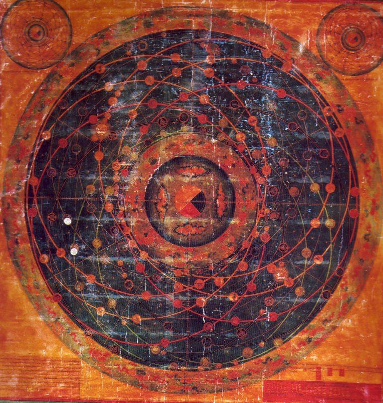 Астрономическая танка. XVII в. Тибет