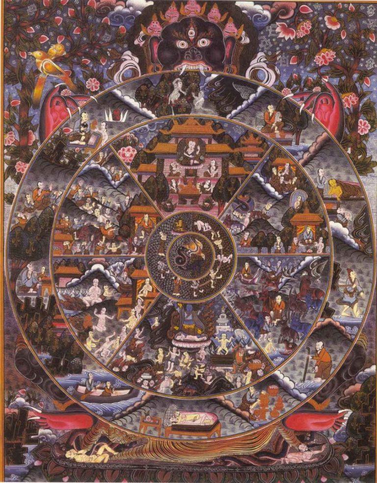 Бхавачакра – колесо бытия