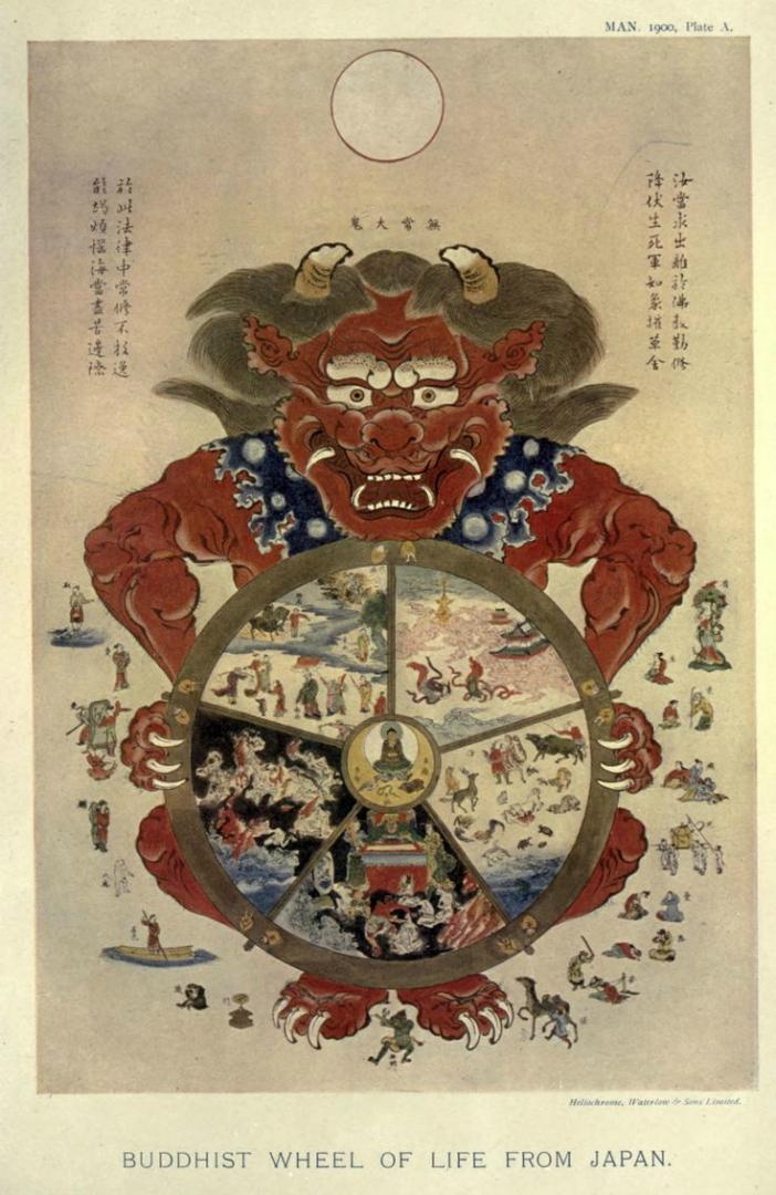 Бхавачакра. Япония, 1900