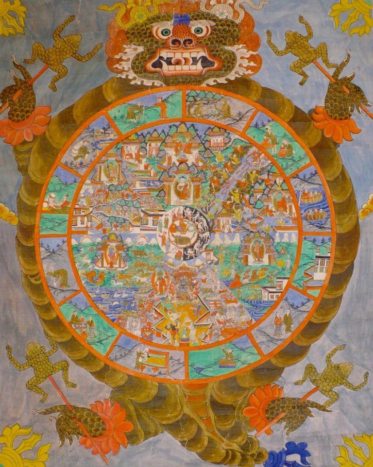 Бхавачакра. Тибет, XIX в.