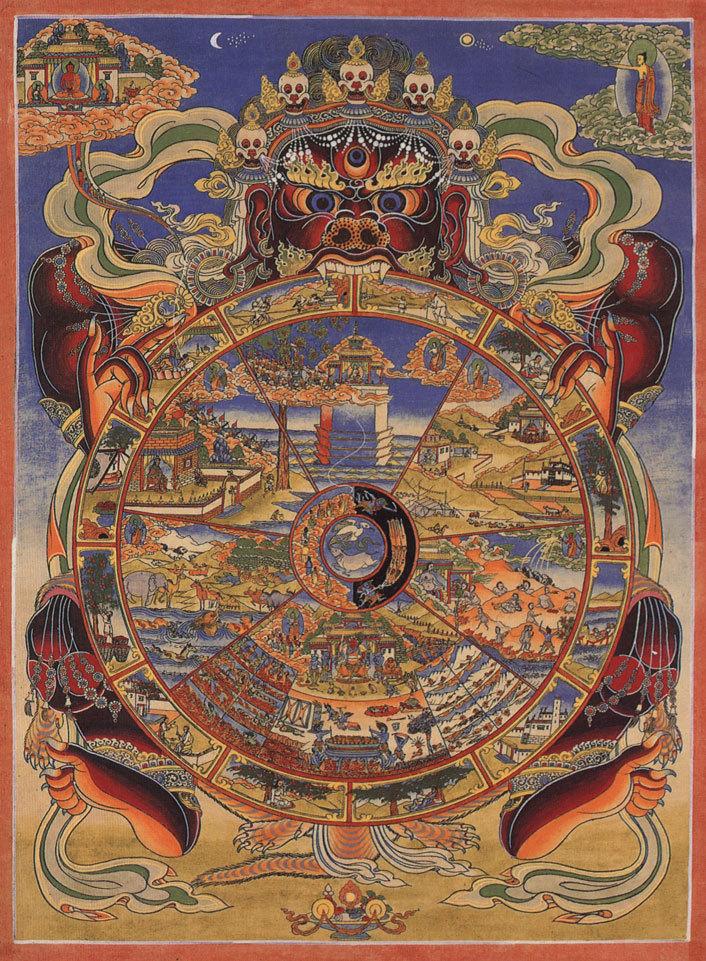Бхавачакра. XIX в. Тибет
