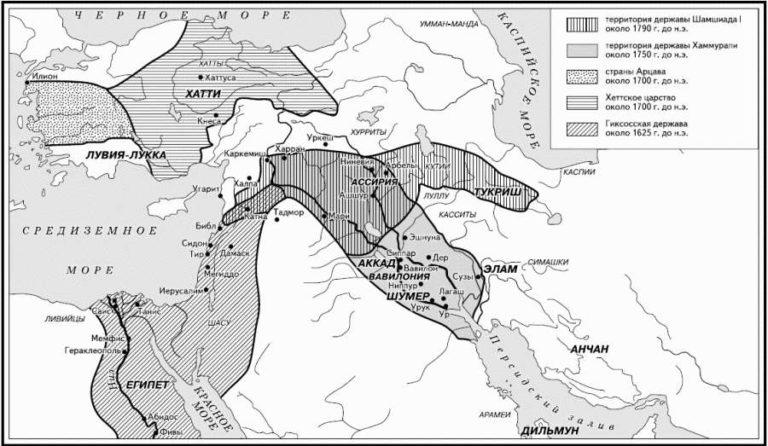 Ближний Восток во II тыс. до н.э