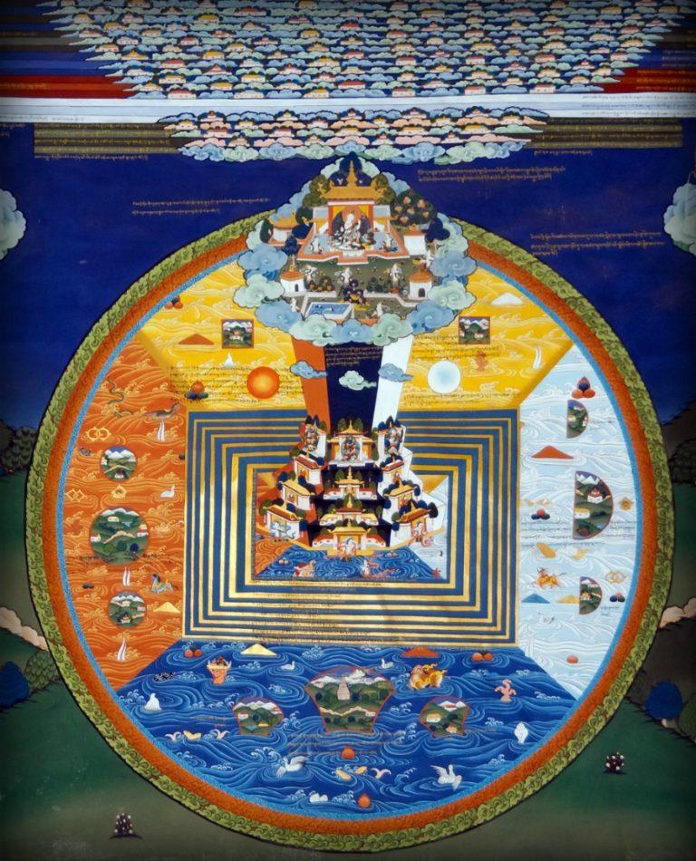 Буддийская модель космоса