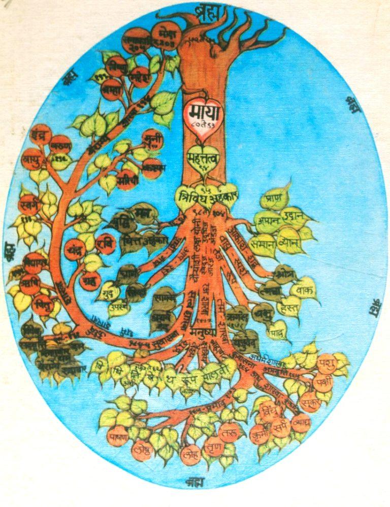 Глушкова И.П. и др. Древо индуизма. . М., 1999