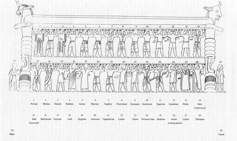 Изображение подвластных Дарию I народов на его гробнице