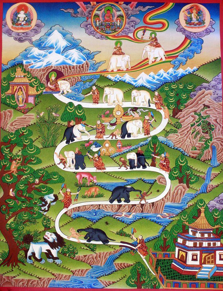 Путь буддиста, практикующего шаматху – успокоение ума