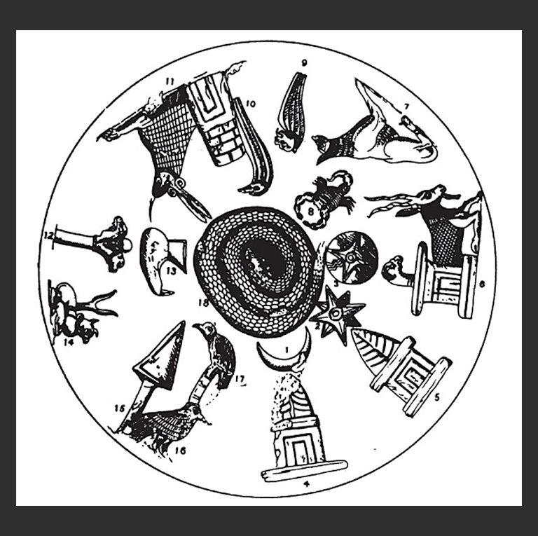 Шумеро-аккадская мифология. Символы божеств с кудурру Мардук-апла-иддина I