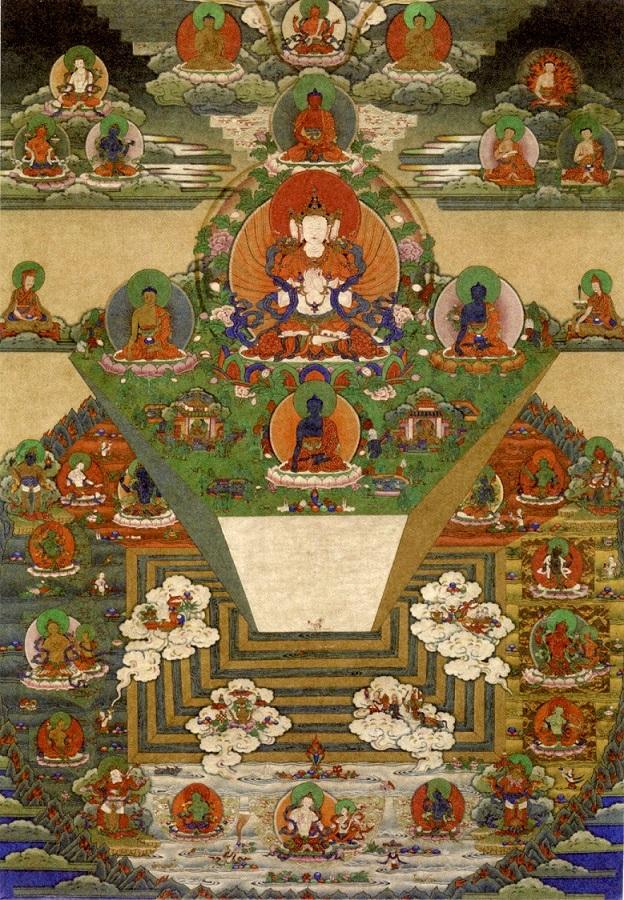 Танка с изображением горы Меру и вселенной согласно буддийской космологии