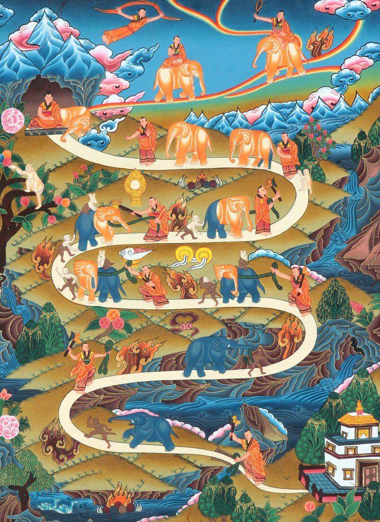 Танка с изображением шаматхи. Тибет