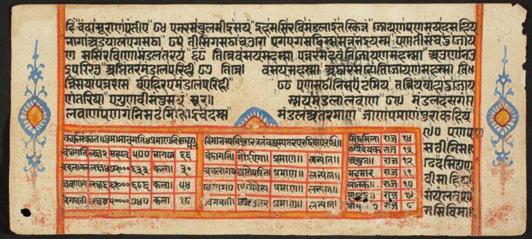 Тантрическая рукопись «Санграхани сутра». Индия, XVI в.