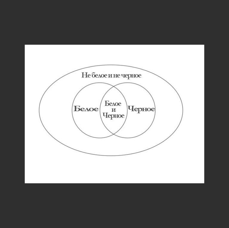 Тетралемма в логике