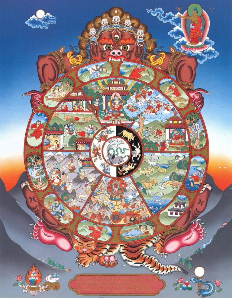 Тибетская бхавачакра