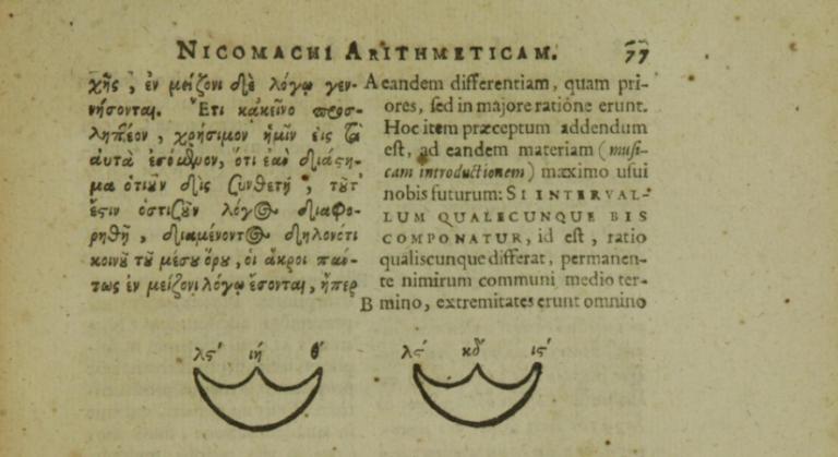 Ямвлих. Комментарий к «Введению в арифметику» Никомаха. Издание 1668 г.