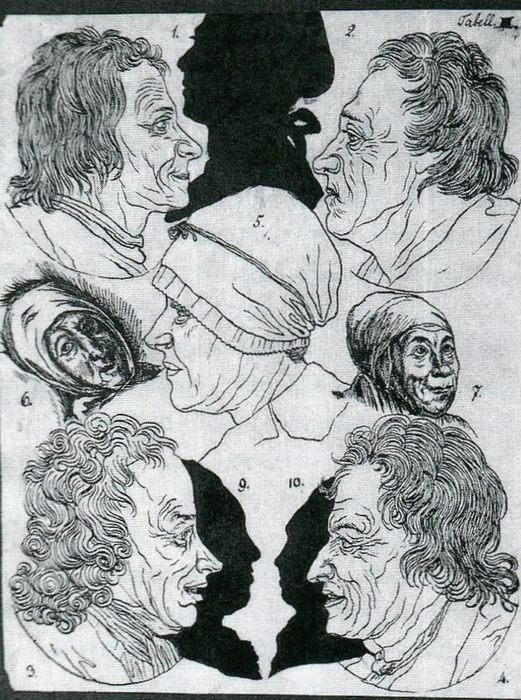 Портреты для «Физиогномики» Лафатера. Ок. 1775