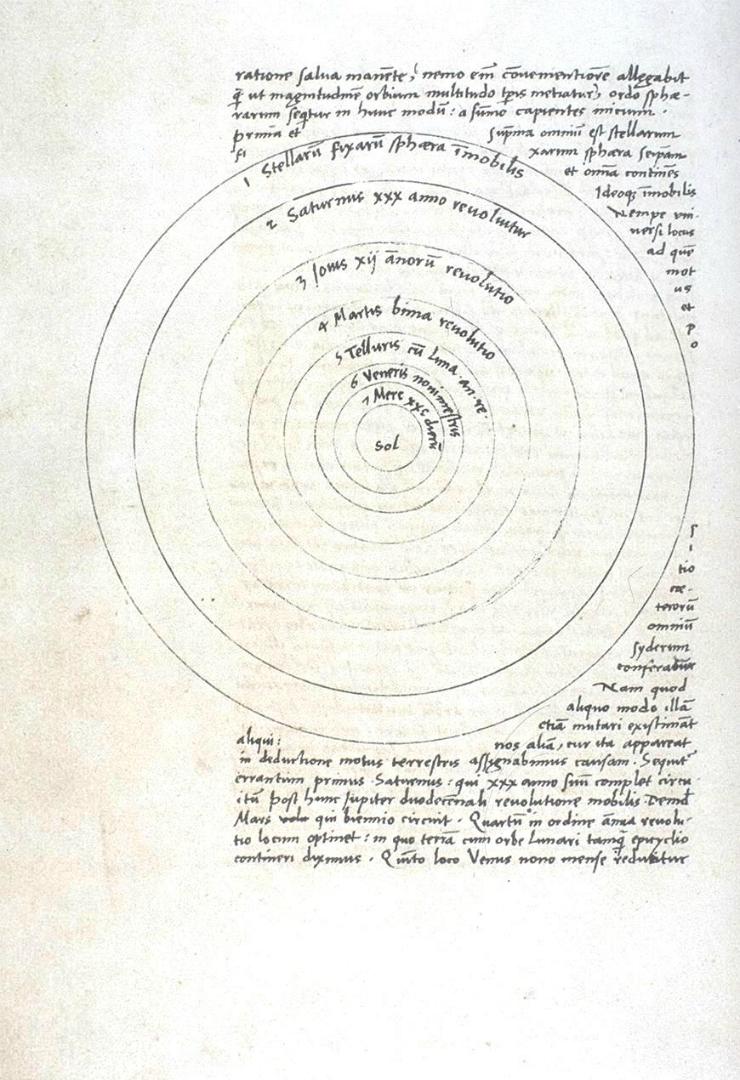 Небесные сферы. Ок. 1520–1540