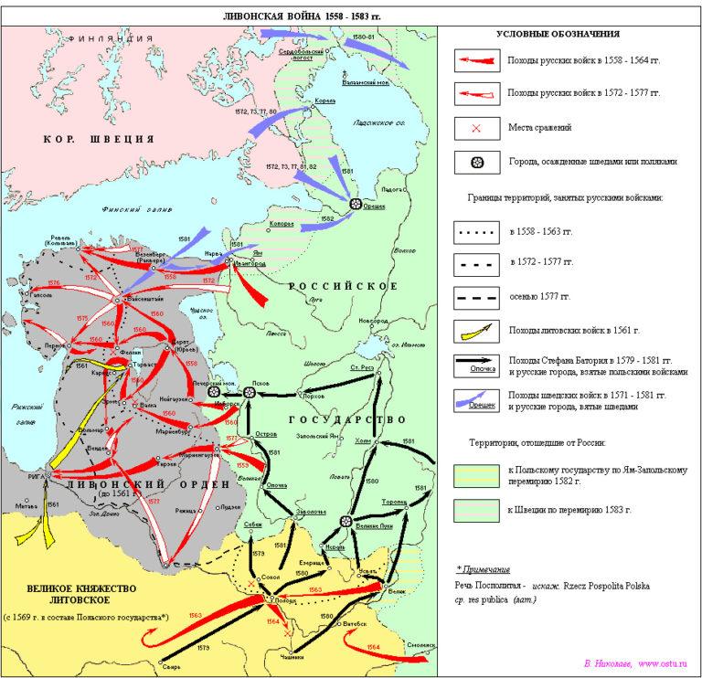Ливонская война 1558–1583 гг.