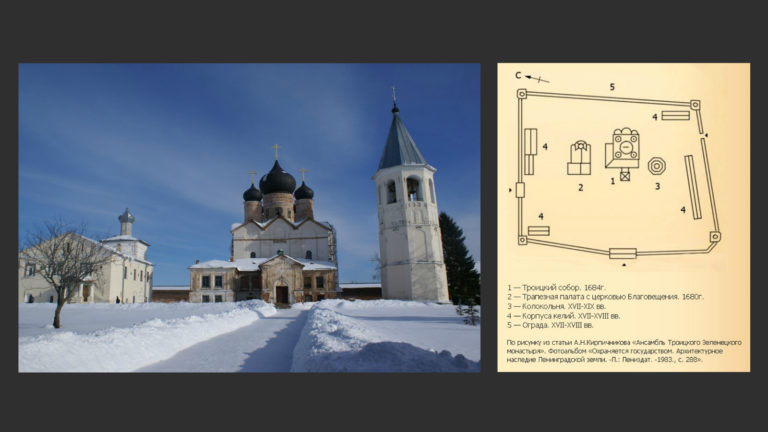 Мартириев Зеленецкий монастырь