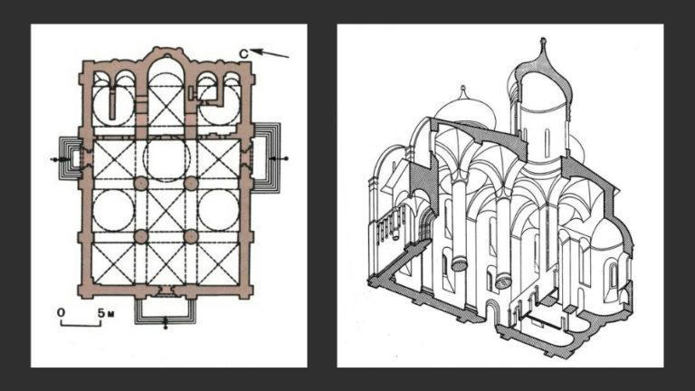 План и аксонометрический разрез Успенского собора Московского Кремля. 1475–1479