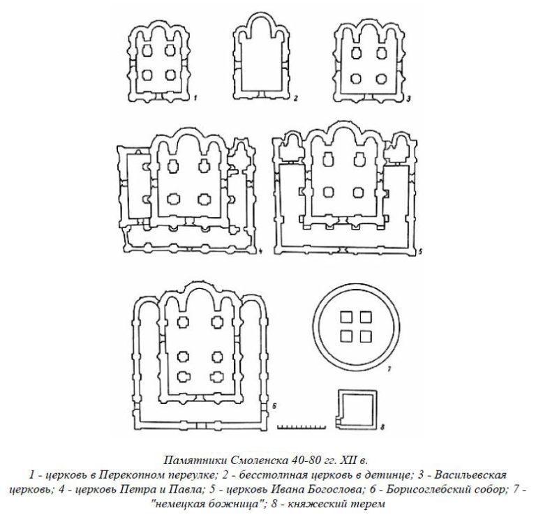 Планы храмов Смоленска. XII в.