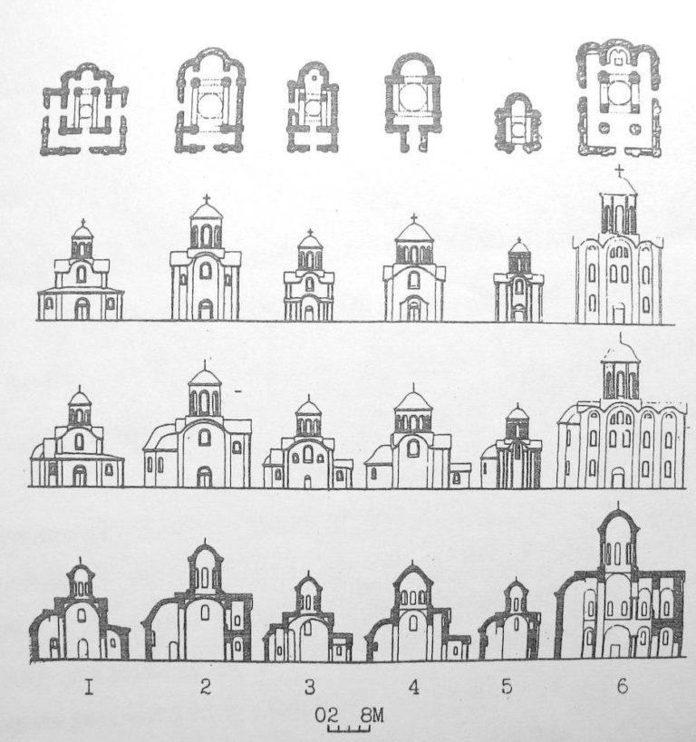 Планы и реконструкции храмов Переяславля