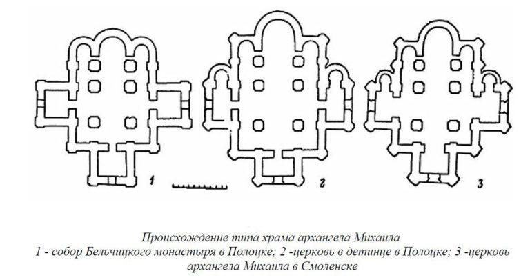 Планы собора Бельчицкого монастыря в Полоцке, церкви в детинце в Полоцке и церкви Михаила Архангела в Смоленске (1180–1197)