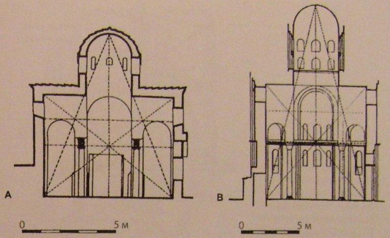 Разрезы средневизантийских крестово-купольных храмов. Правило Муцопулоса