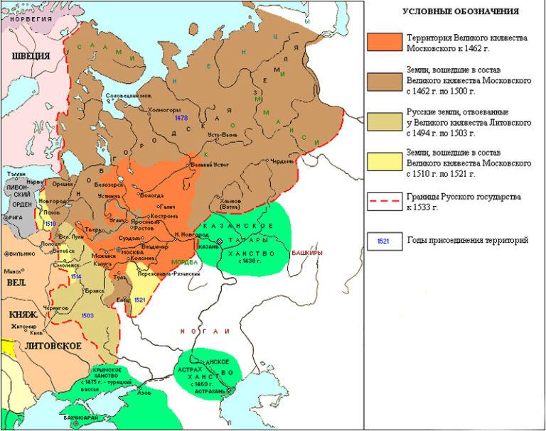 Русские земли в XV–XVI вв.