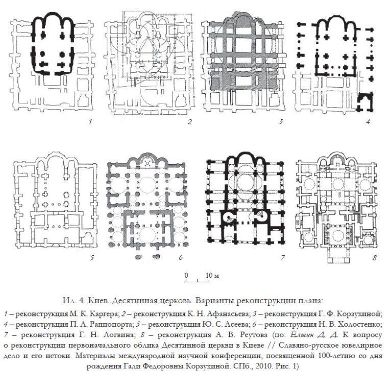 Варианты реконструкции плана Десятинной церкви в Киеве