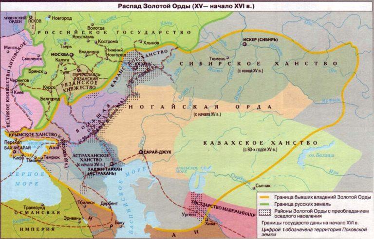 Золотая Орда в XV–XVI вв.