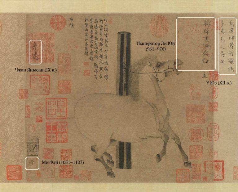 Печати и надписи. Лошадь «Молния в ночи». Фрагмент. Китай, ок. 750