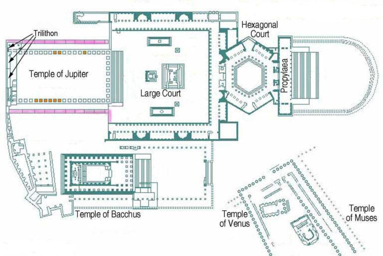 План храмового комплекса Баальбека