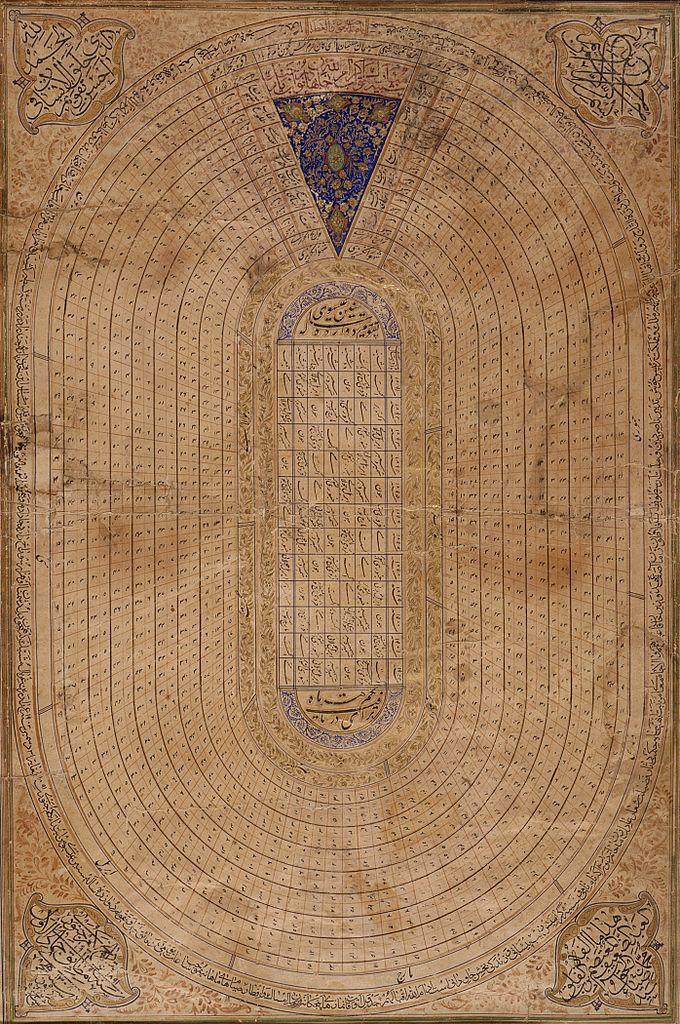 Исламский календарь. Индия, 1891