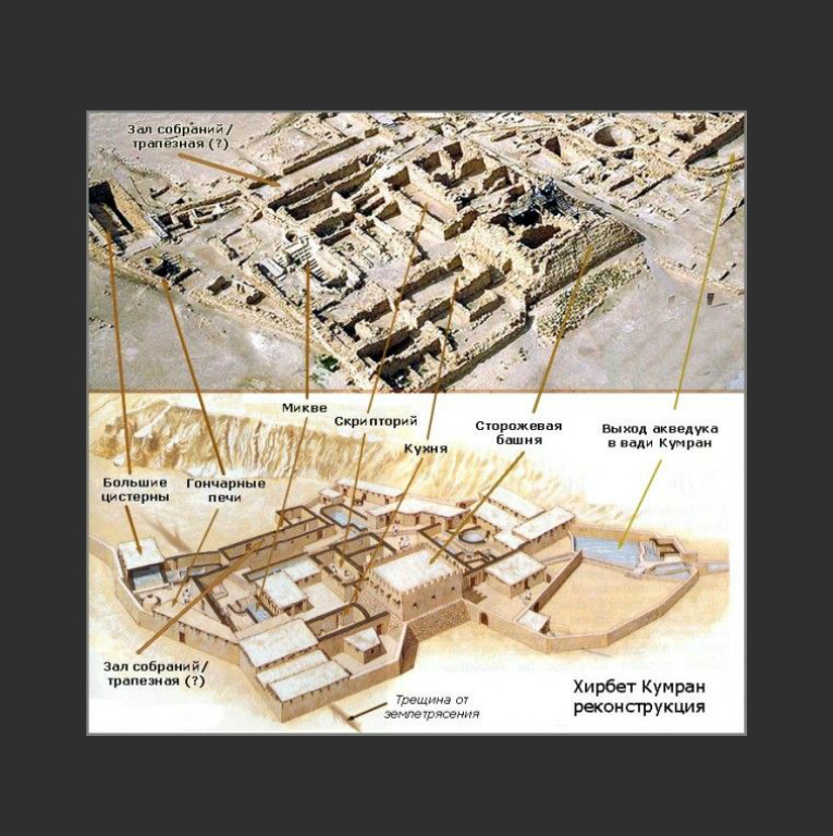 План-реконструкция поселения ессеев в Кумране