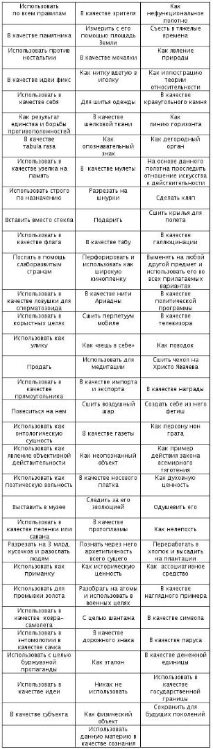 Сверхфункциональное полотно. Инструкция. 1977