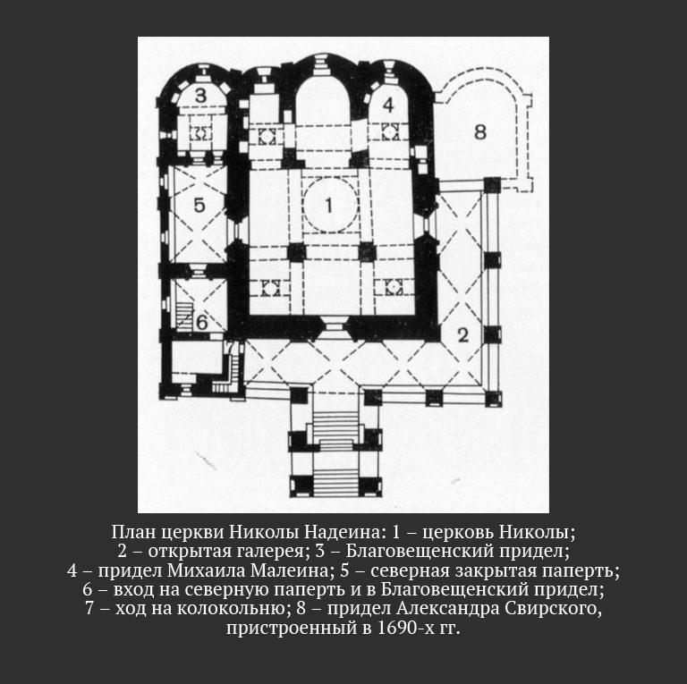 План церкви Николы Надеина